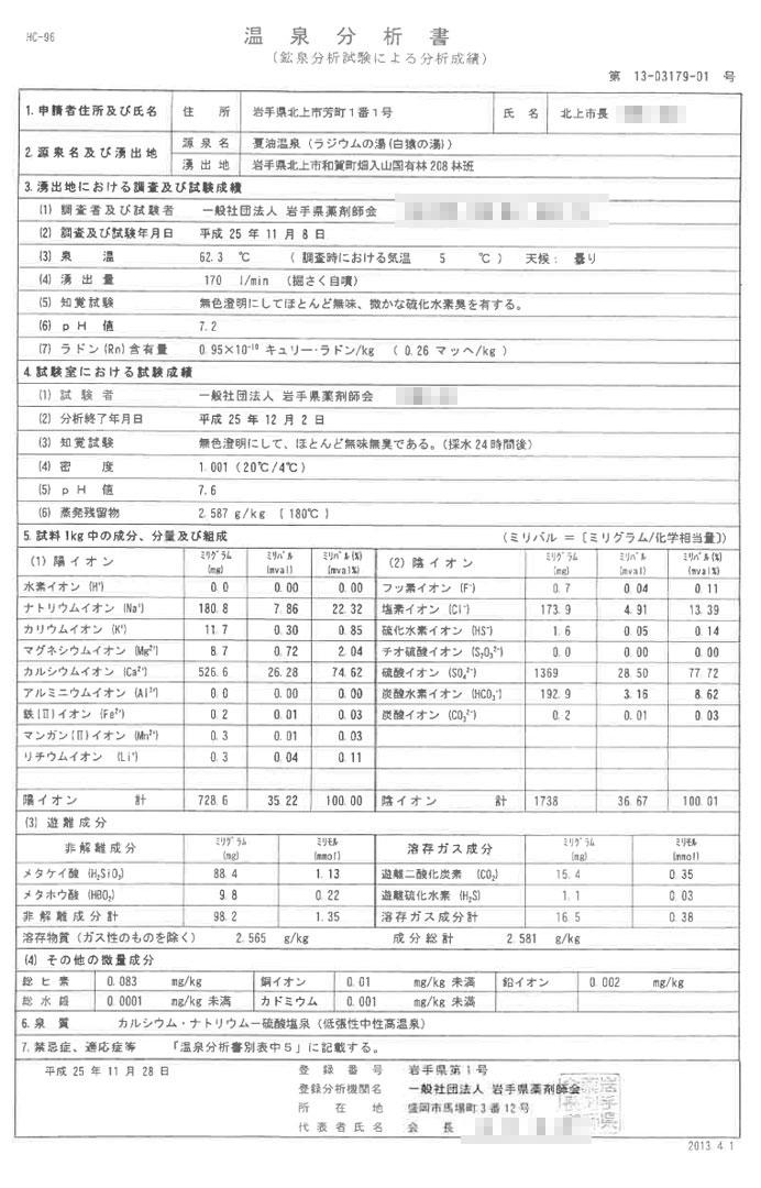 岩手県北上市 夏油温泉 元湯夏油 源泉成分分析表